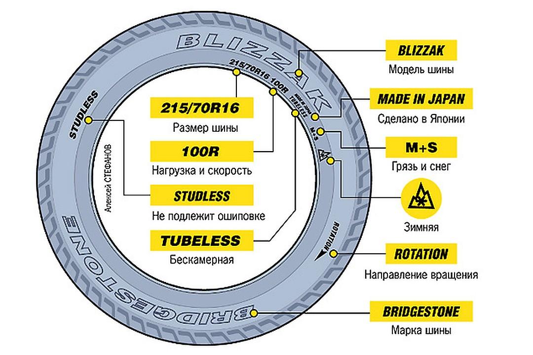 Как выбрать легковые шины